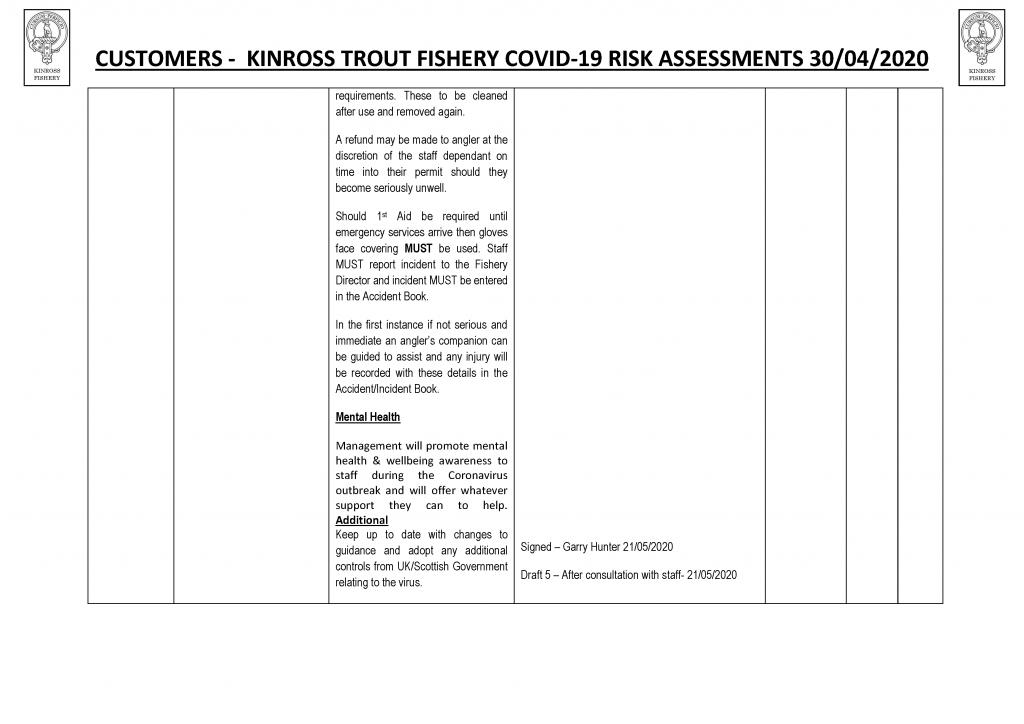 customer risk assessment - kinross trout fishery scotland